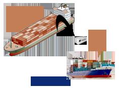 tsvsl - Different loading and discharging vessel