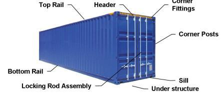 ssd image - Do your container fleets meet the latest safety standards?