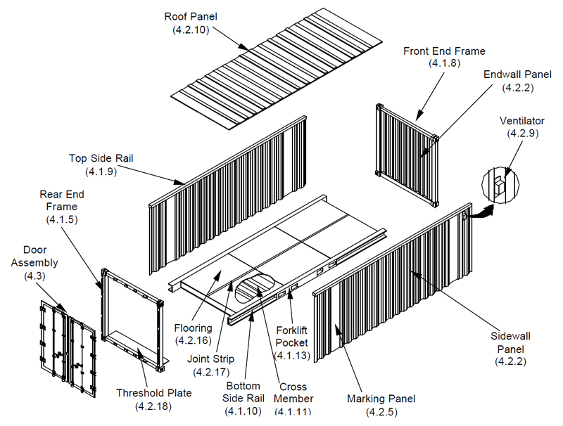 Typical Dimensions Of A Dining Room Table