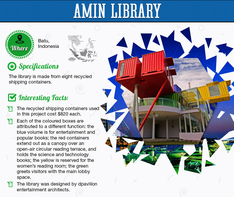 amin - Outside the Box: The Shipping Container Revolution