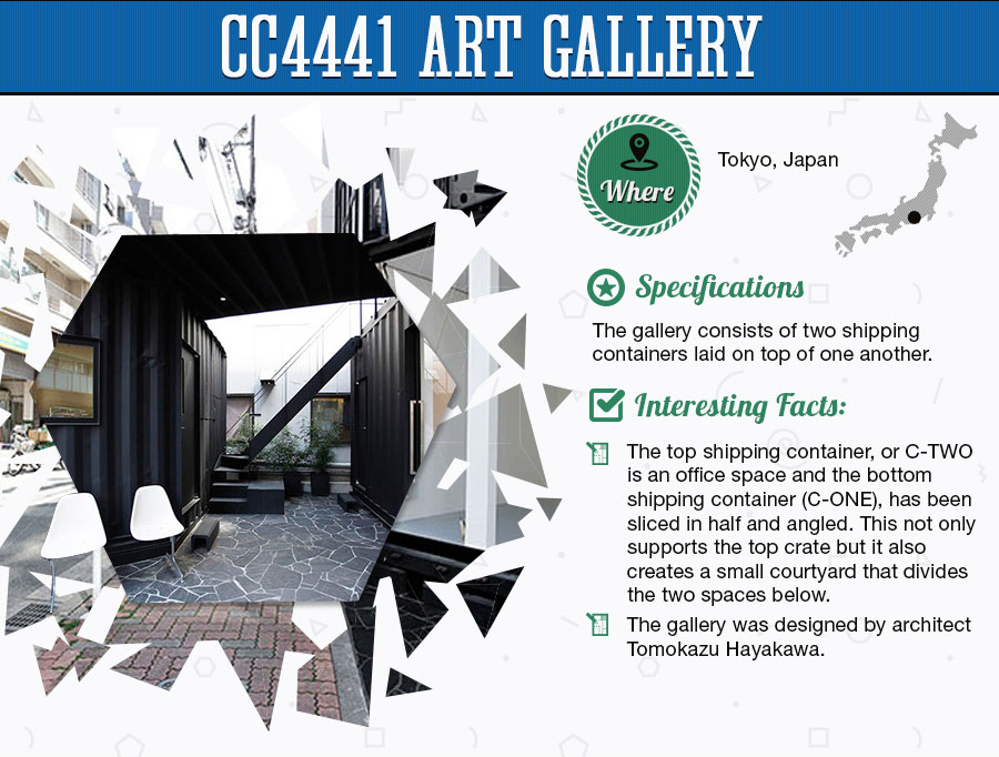 artgallery - Outside the Box: The Shipping Container Revolution