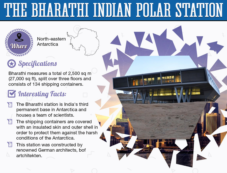 bharati - Outside the Box: The Shipping Container Revolution