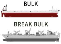bbvsbufi 200x144 - Difference between bulk and break bulk