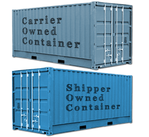 What is the difference between a shipper owned container and carrier
